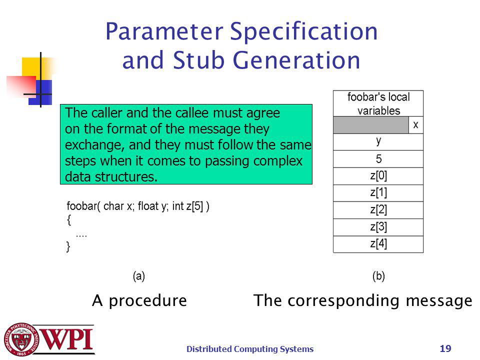 Distributed Computing Systems 19 Parameter Specification and Stub Generation A procedure The corresponding message The caller and the callee must agree on the format of the message they exchange, and they must follow the same steps when it comes to passing complex data structures.