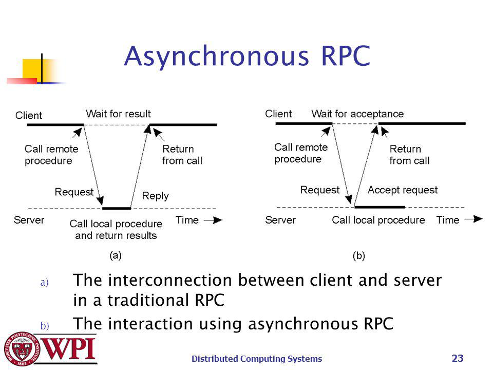 Distributed Computing Systems 23 Asynchronous RPC a) The interconnection between client and server in a traditional RPC b) The interaction using asynchronous RPC 2-12