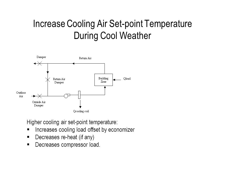 Increase Cooling Air Set-point Temperature During Cool Weather Higher cooling air set-point temperature: Increases cooling load offset by economizer Decreases re-heat (if any) Decreases compressor load.
