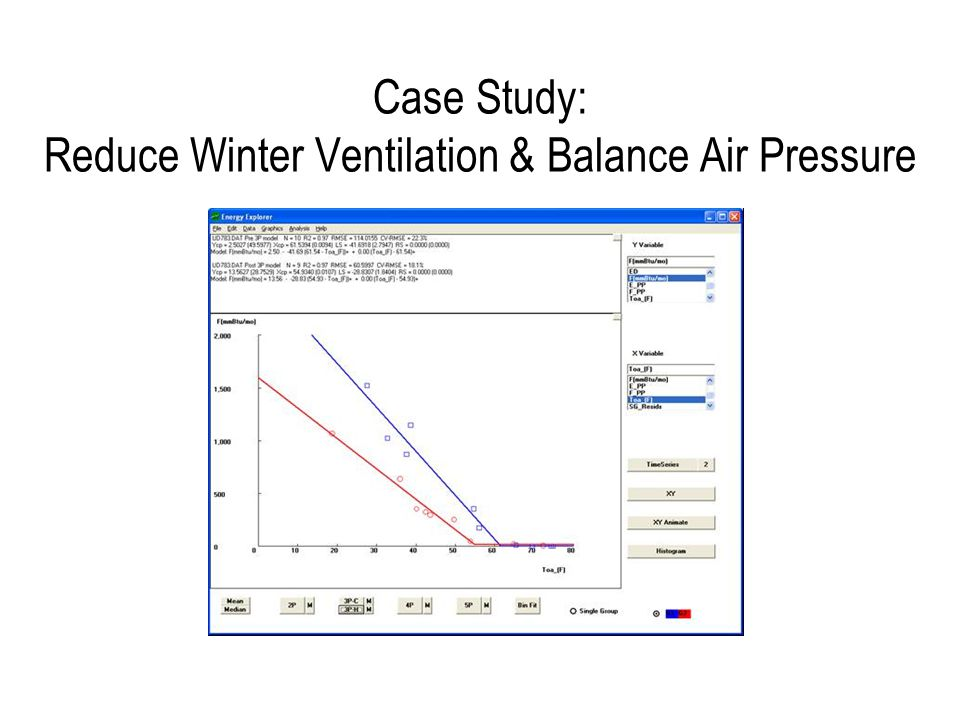 Case Study: Reduce Winter Ventilation & Balance Air Pressure
