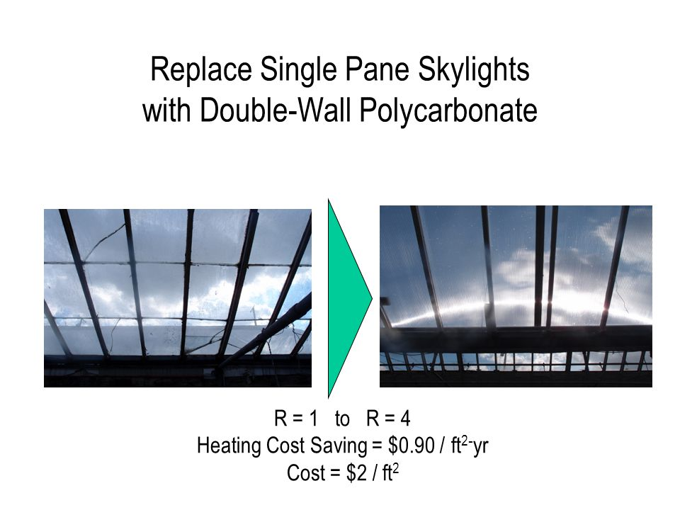 Replace Single Pane Skylights with Double-Wall Polycarbonate R = 1 to R = 4 Heating Cost Saving = $0.90 / ft 2 - yr Cost = $2 / ft 2