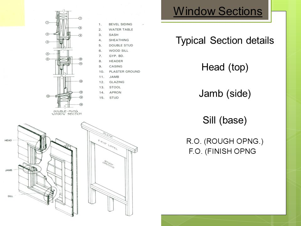 Typical Section details Head (top) Jamb (side) Sill (base) R.O.