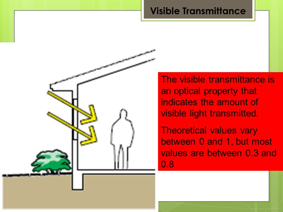 The visible transmittance is an optical property that indicates the amount of visible light transmitted.