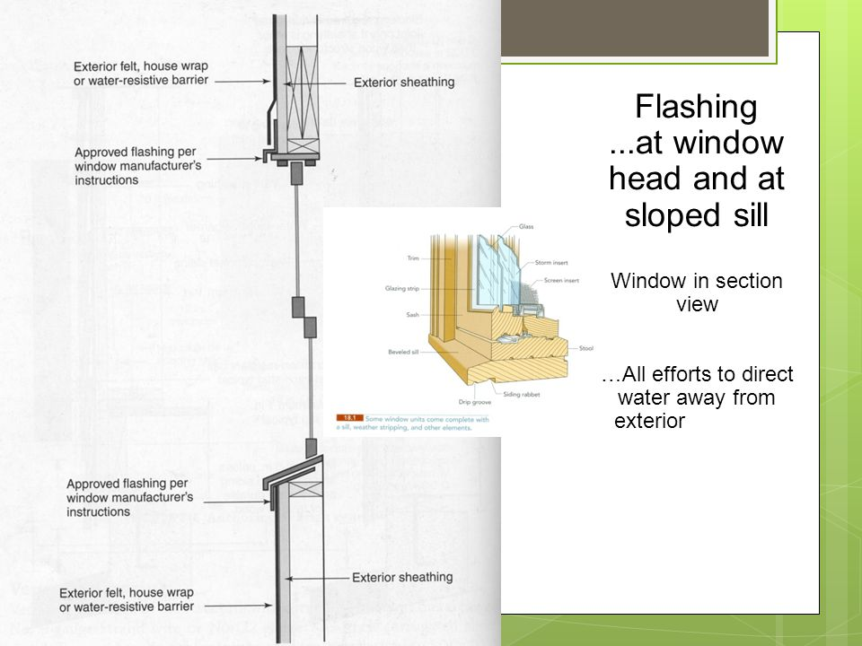 Flashing...at window head and at sloped sill Window in section view …All efforts to direct water away from exterior bldg.