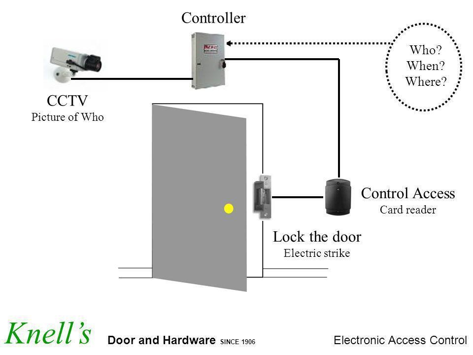 electric door hardware diagram wiring diagram online Door Strikediagram knells door and hardware since 1906 electronic access control usb 2 0 wire diagram electric door hardware diagram