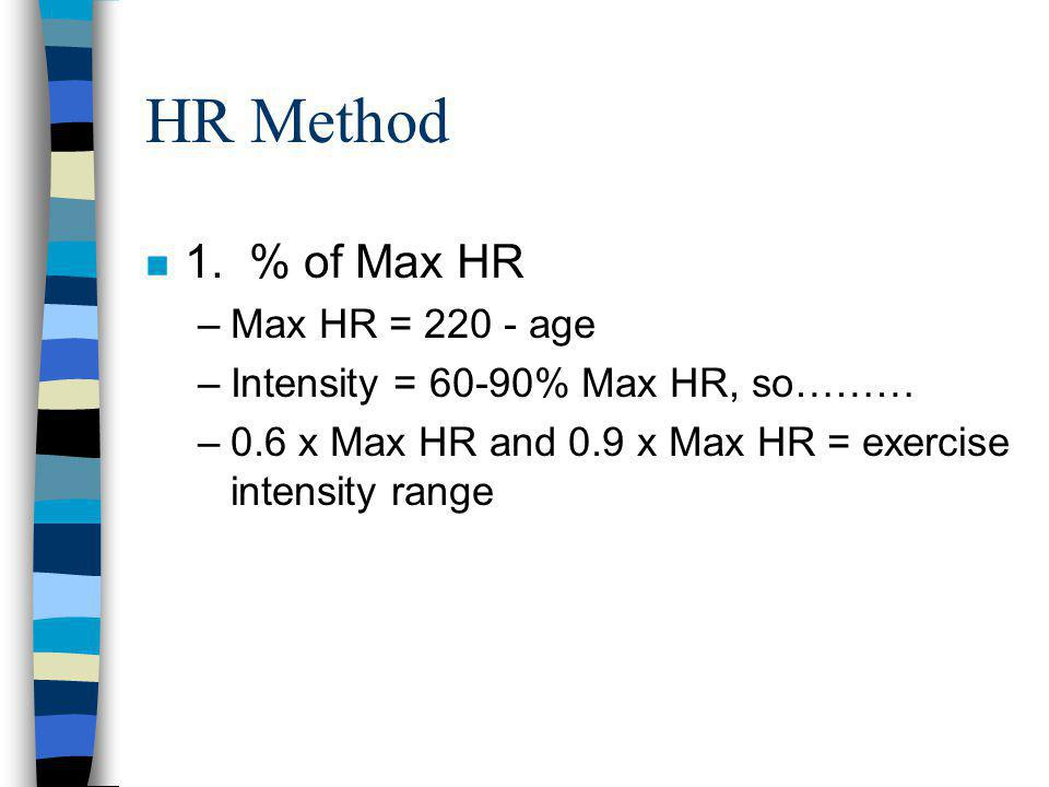 HR Method n 1.