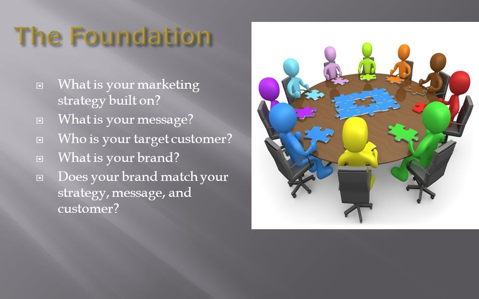 What is your marketing strategy built on. What is your message.