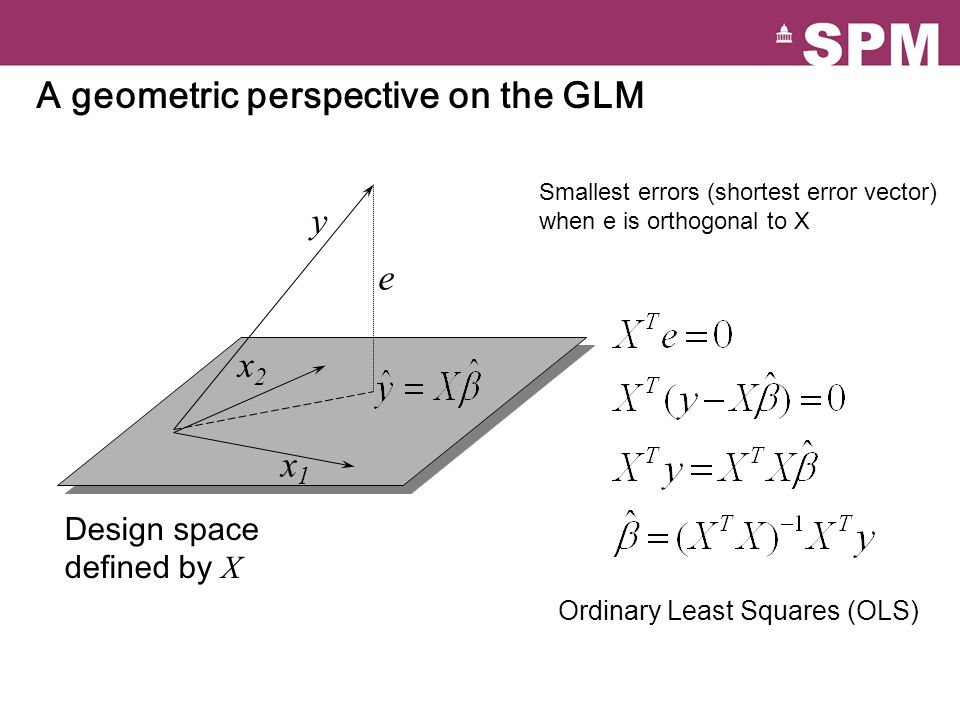 A geometric perspective on the GLM y e Design space defined by X x1x1 x2x2 Smallest errors (shortest error vector) when e is orthogonal to X Ordinary Least Squares (OLS)