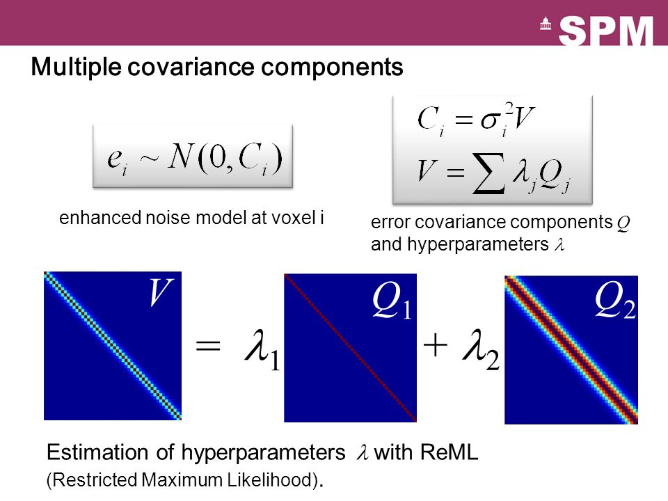 Multiple covariance components = Q1Q1 Q2Q2 Estimation of hyperparameters with ReML (Restricted Maximum Likelihood).