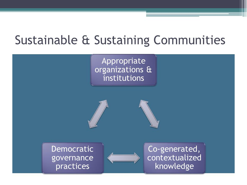 Sustainable & Sustaining Communities Appropriate organizations & institutions Co-generated, contextualized knowledge Democratic governance practices