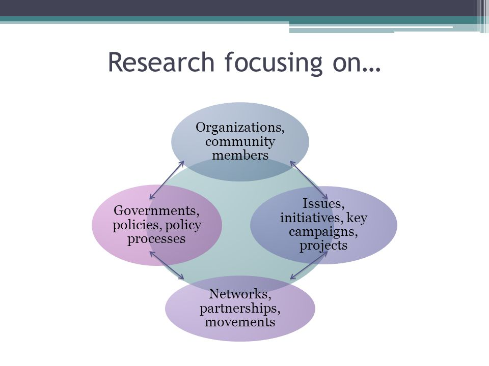 Research focusing on… Organizations, community members Issues, initiatives, key campaigns, projects Networks, partnerships, movements Governments, policies, policy processes