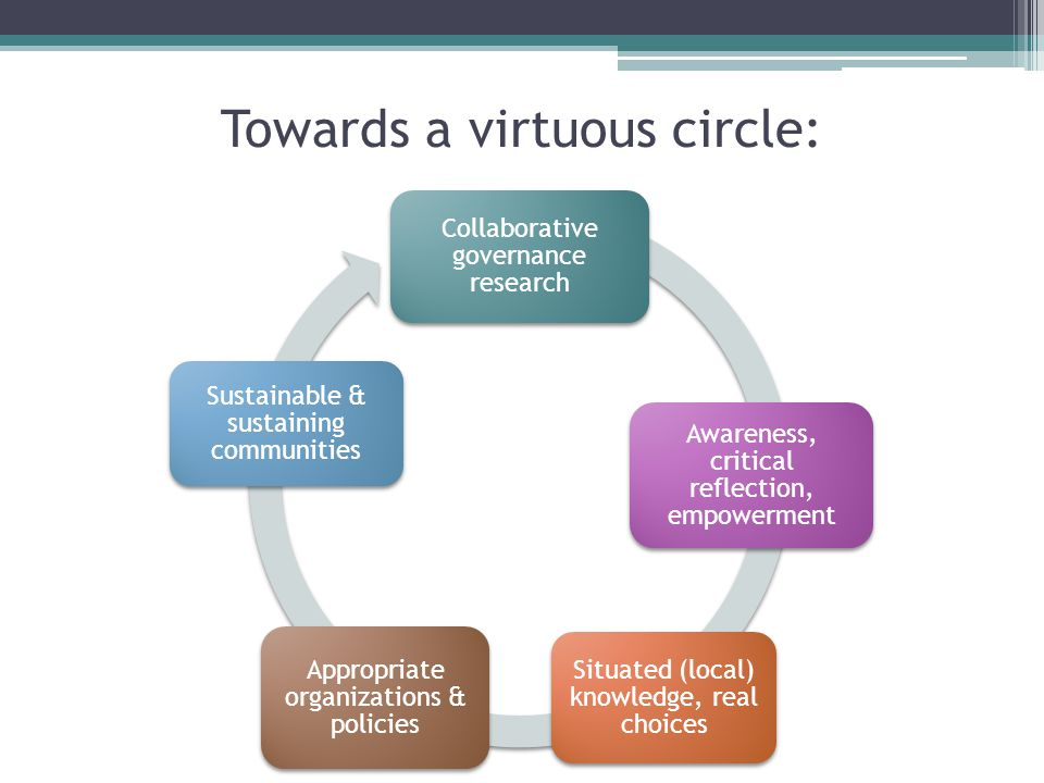 Towards a virtuous circle: Collaborative governance research Awareness, critical reflection, empowerment Situated (local) knowledge, real choices Appropriate organizations & policies Sustainable & sustaining communities