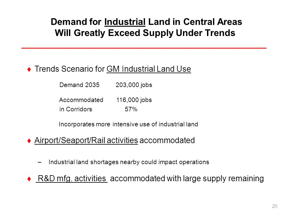 Demand for Industrial Land in Central Areas Will Greatly Exceed Supply Under Trends ________________________________________________ Trends Scenario for GM Industrial Land Use Demand 2035 203,000 jobs Accommodated 116,000 jobs in Corridors 57% Incorporates more intensive use of industrial land Airport/Seaport/Rail activities accommodated – Industrial land shortages nearby could impact operations R&D mfg.