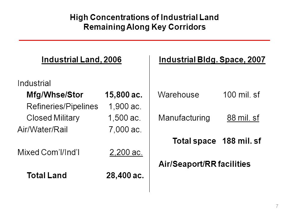 High Concentrations of Industrial Land Remaining Along Key Corridors ________________________________________________________ Industrial Land, 2006 Industrial Bldg.