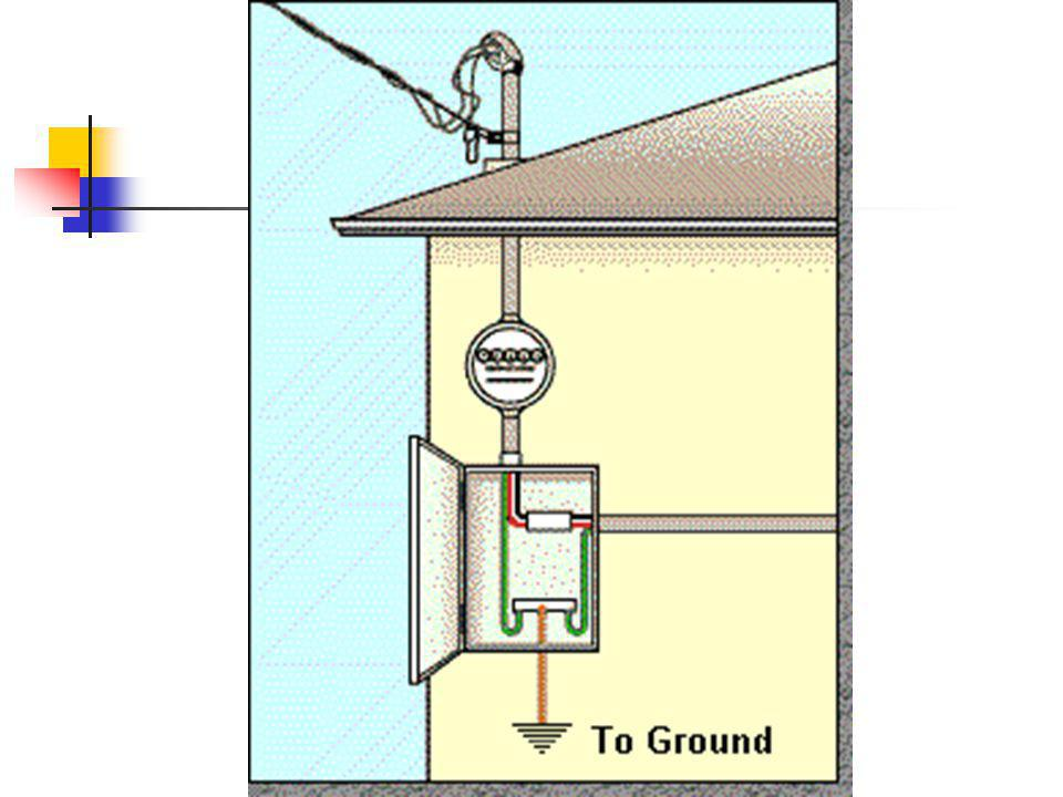 Using Electricity in the Home - ppt video online download