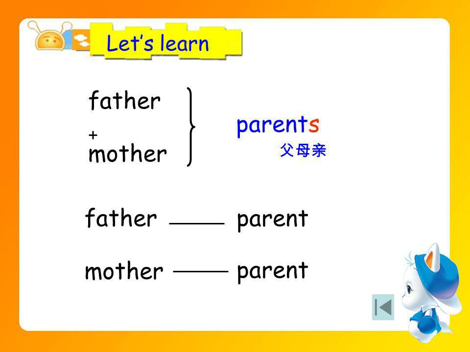 Lets learn father mother parents father mother parent