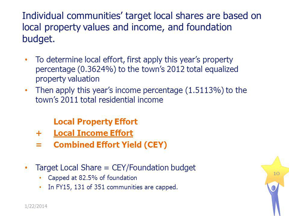 Individual communities target local shares are based on local property values and income, and foundation budget.