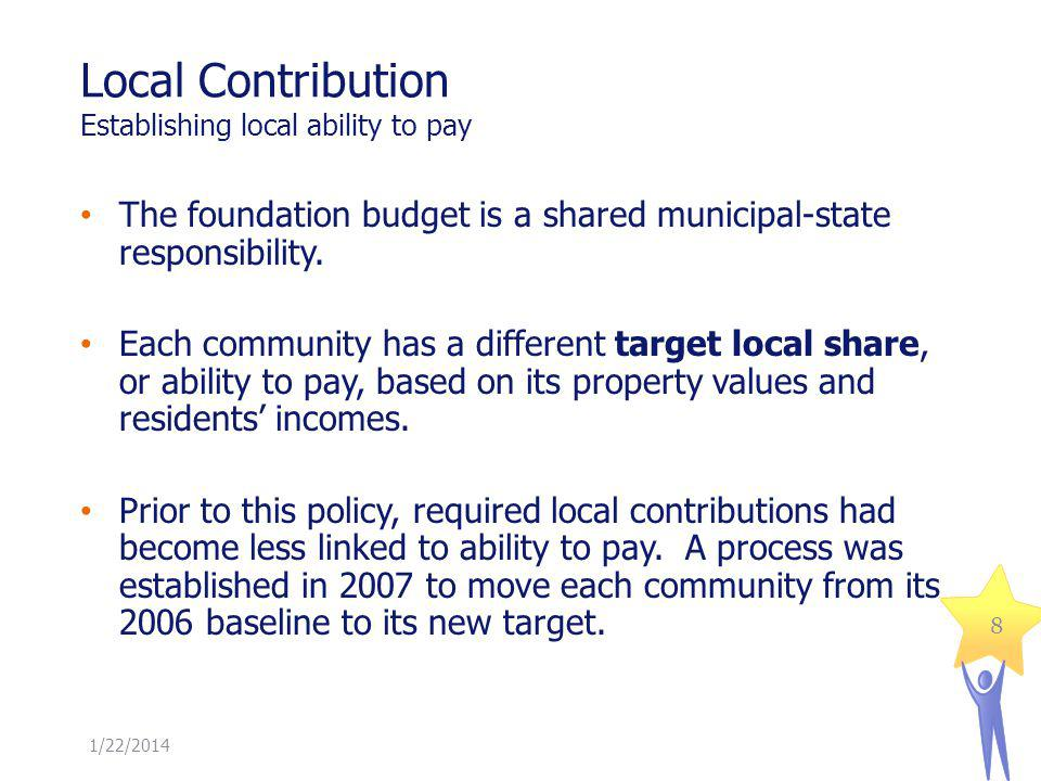 Local Contribution Establishing local ability to pay The foundation budget is a shared municipal-state responsibility.