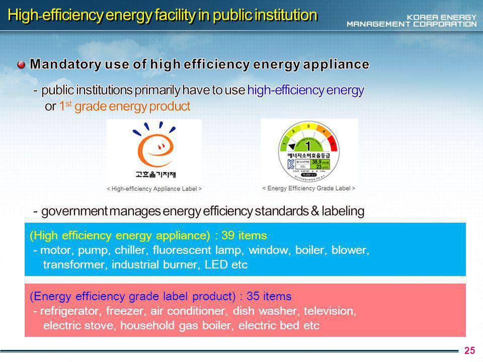 25 High - efficiency energy facility in public institution (High efficiency energy appliance) : 39 items - motor, pump, chiller, fluorescent lamp, window, boiler, blower, transformer, industrial burner, LED etc (Energy efficiency grade label product) : 35 items - refrigerator, freezer, air conditioner, dish washer, television, electric stove, household gas boiler, electric bed etc