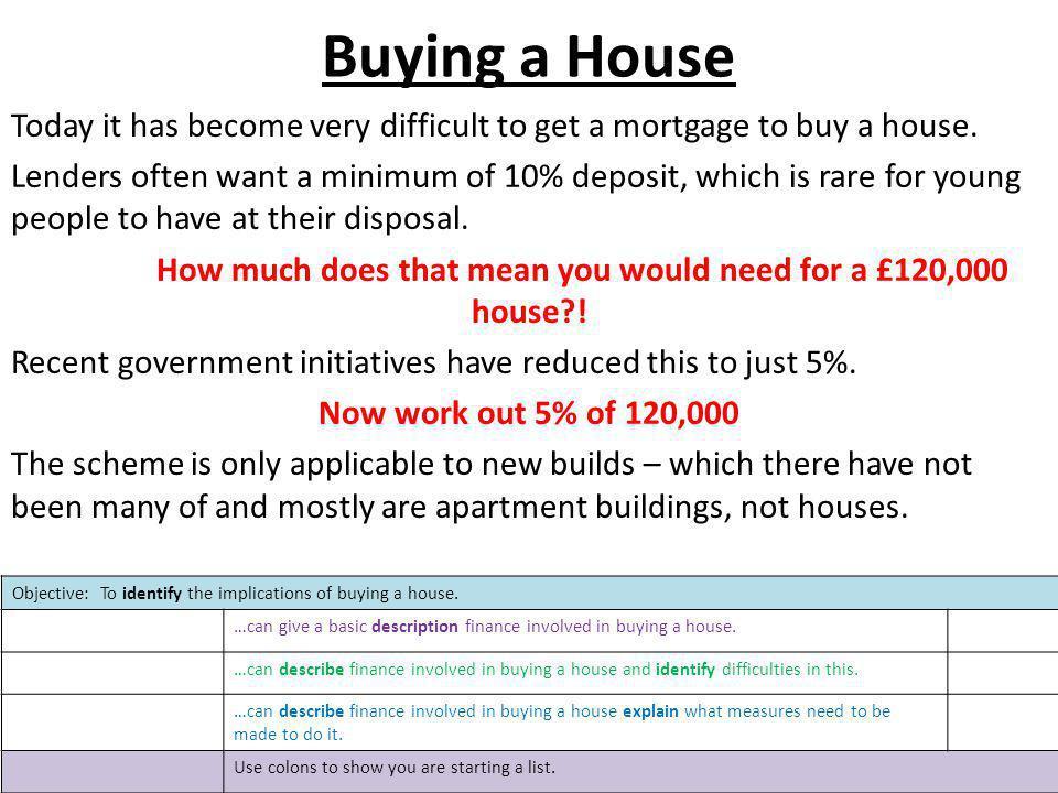Strange House Buying Key Words Mortgage Saving Borrow Interest Interior Design Ideas Lukepblogthenellocom