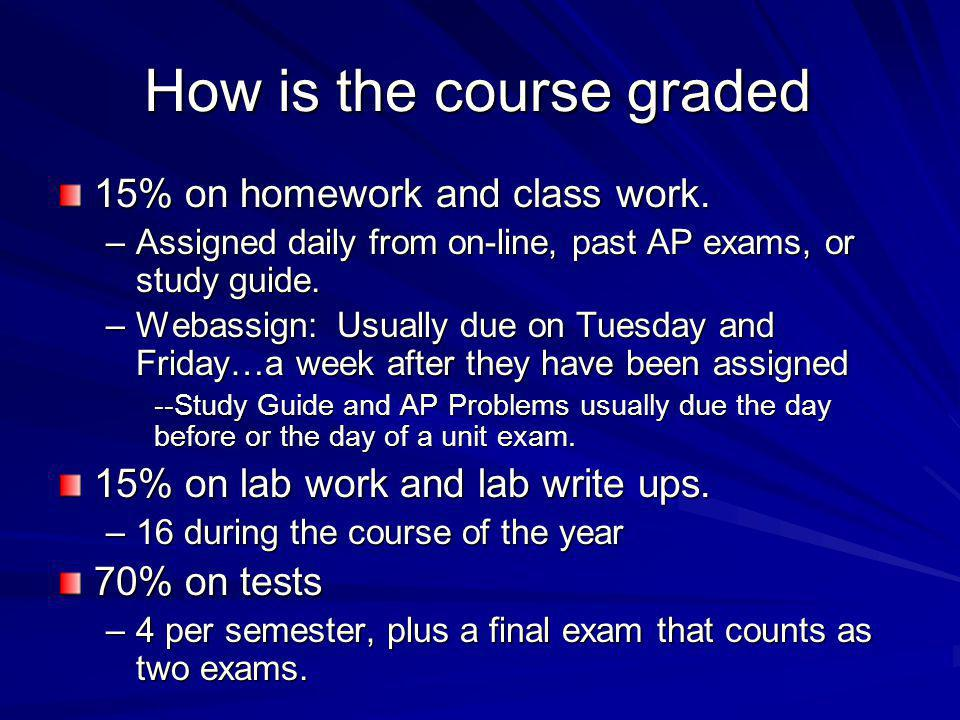 How is the course graded 15% on homework and class work.
