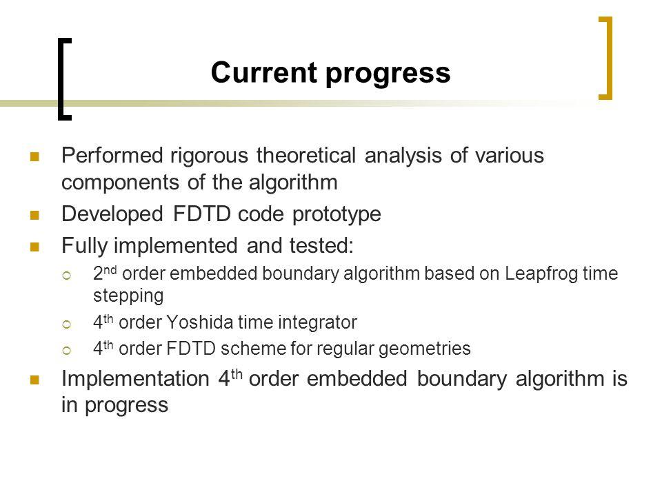 4 th order Embedded Boundary FDTD algorithm for Maxwell