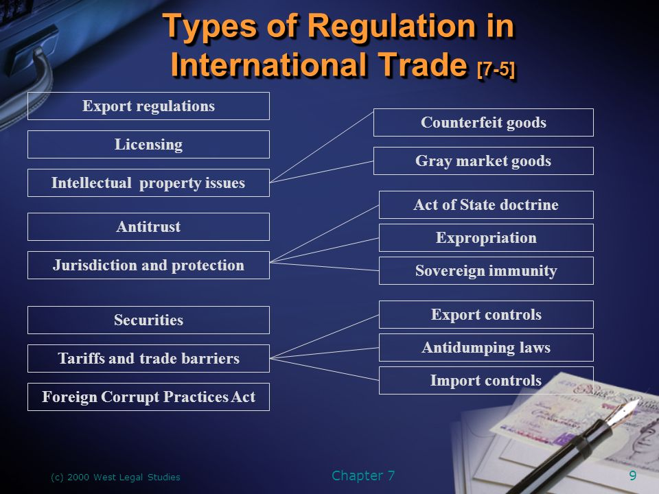 trade barriers and regulations the case of china essay Customs regulations  the permits are granted on a case-by-case basis and are sometimes refused without explanation  malaysia - trade barriers.