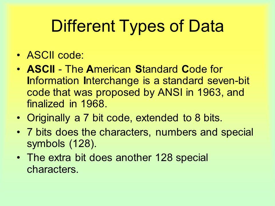 Data Unit 2 Topic 2 Different Types Of Data Ascii Code Ascii The