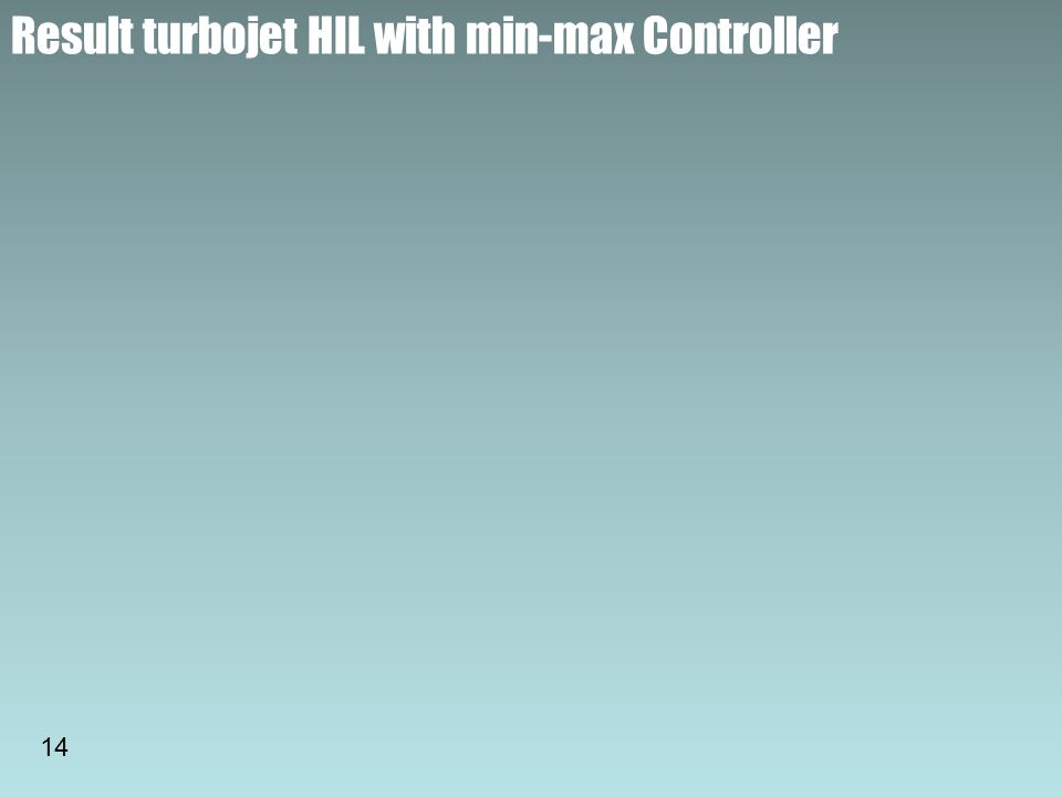 Result turbojet HIL with min-max Controller 14