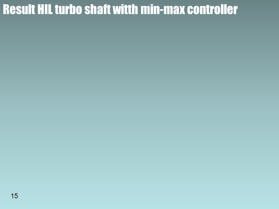Result HIL turbo shaft witth min-max controller 15