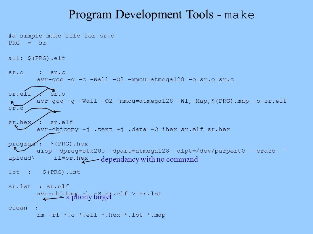 "Program Development Tools Diamonds in the Rough ""Programming today"