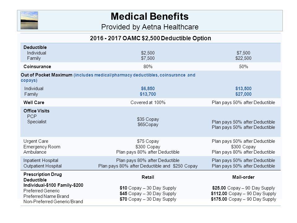 Benefits Dtl Transportation Benefit Offerings For Medical Aetna Healthcare Dtl Is Offering Three Medical Plans Through Aetna Ppt Download