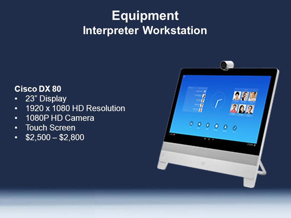 Free Powerpoint Templatesfree Powerpoint Templates Video Remote
