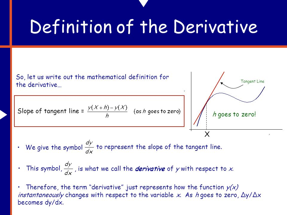 Derivatives A Physics 100 Tutorial Why Do We Need Derivatives In