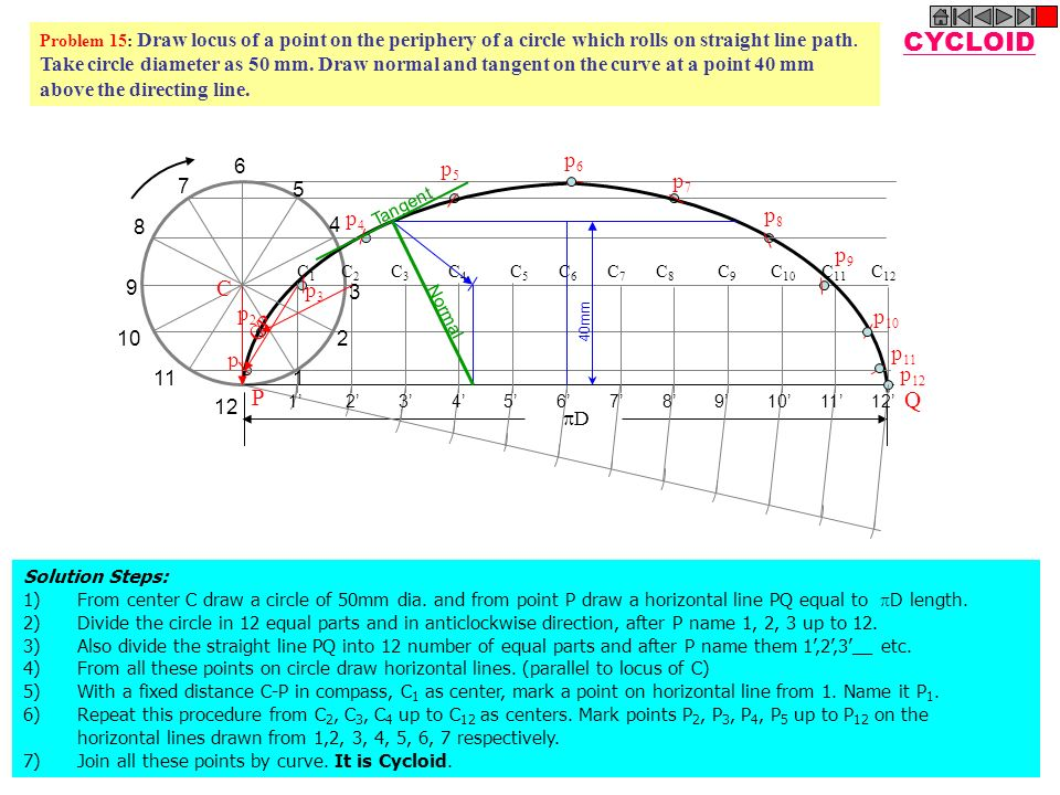 Involute Cycloid Spiral Helix Engineering Curves Part Ii Point