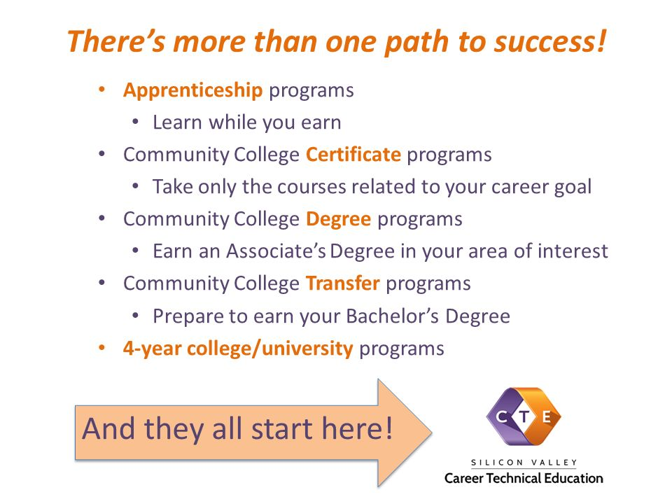 Theres More Than One Path To Success Apprenticeship Programs Learn