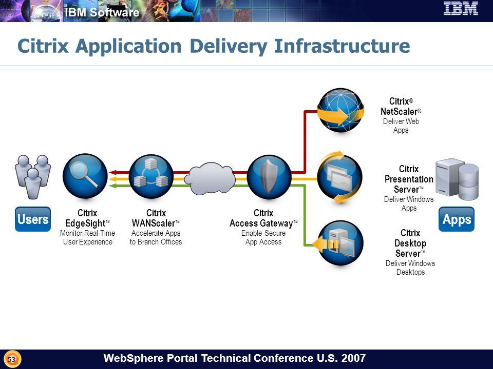 Portal: websphere commerce portal integration architecture.