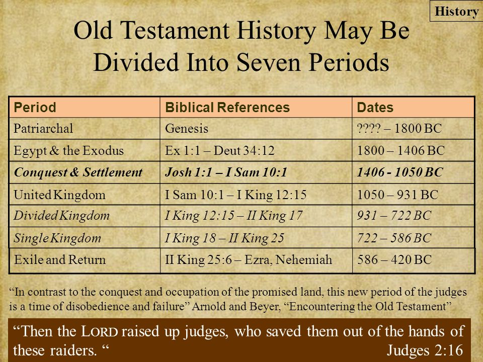 an analysis of the book of judges in the bible Jack zavada is the author of 11 books on christianity, including hope for hurting singles he focuses on the bible, theology, and religious history updated july 23, 2018 the book of judges is alarmingly relevant to today it records the israelites' descent into sin and its terrible consequences.