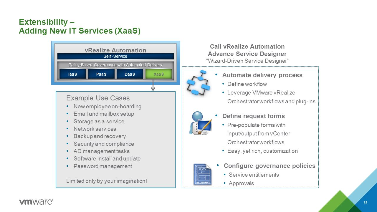 Self-Service Infrastructure Services Application Services