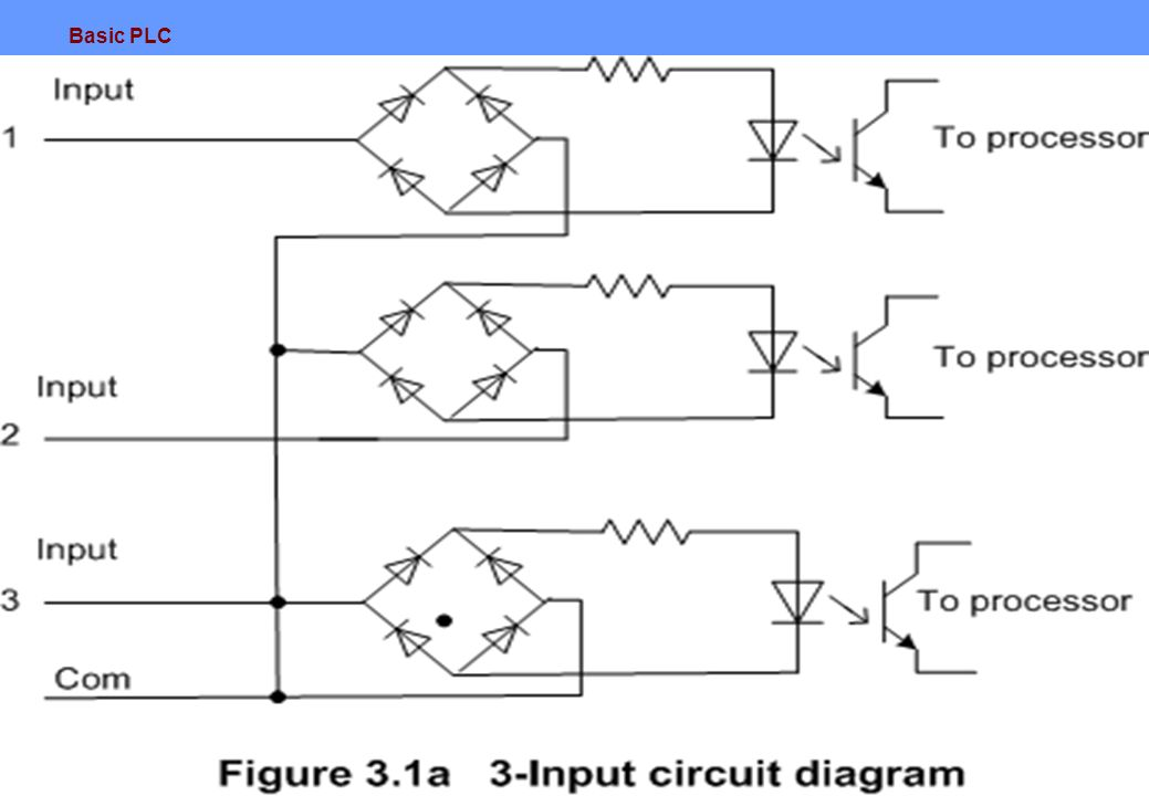 Wonderful plc filter wiring diagram ideas best image wire kinkajo basic plc 1 2 description this training introduces the basic asfbconference2016 Choice Image