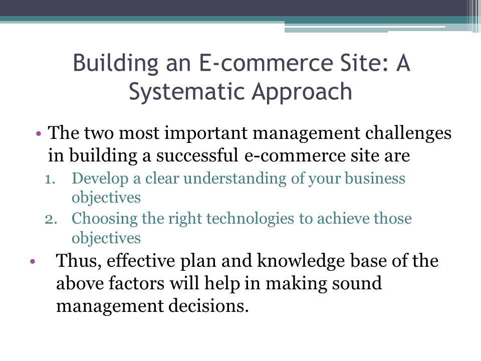 Chapter-04 Building an Ecommerce Website. Building an E-commerce ... aae53c7a1d