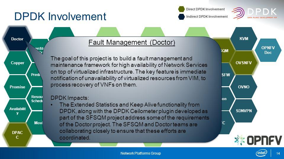 Data Plane Development Kit (DPDK) Intro DPDK/FD io Mini Summit Tim O