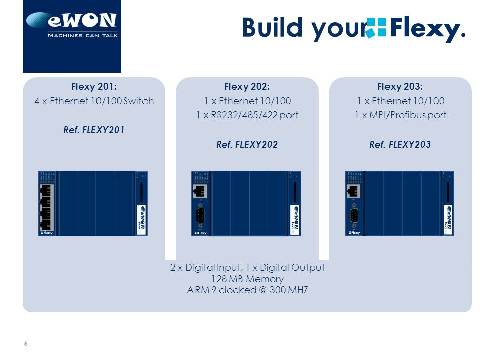 1 Your remote sites at your fingertips  eWON Flexy The very