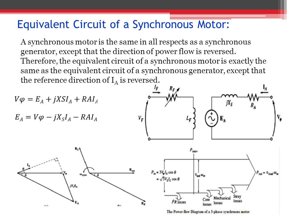 eee223 energy conversion ii md asif uddin khan lecturer eee brac rh slideplayer com 3 Phase Motor Wiring Diagrams 3 Phase Electric Motor Diagrams