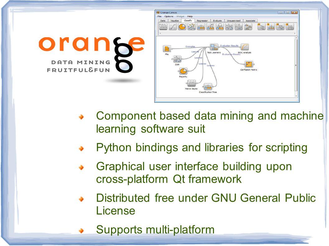 Qt Data Visualization License