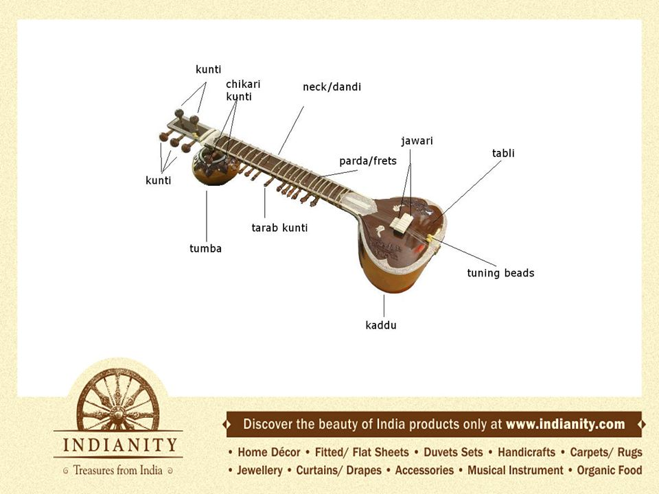 3 it is always problematic to discuss the names of the parts of the  instruments  india is a land with many different dialects and languages