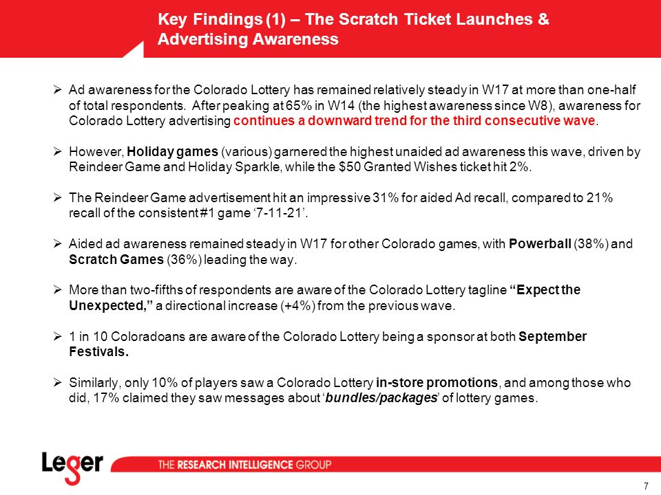 Wave 17 January 2016 Colorado Lottery Tracking Study