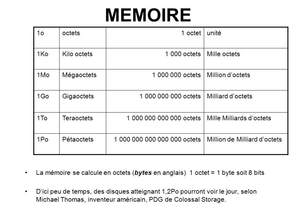 Quelles sont les mémoires volatiles