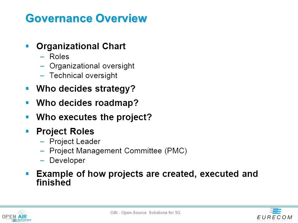 asda organisational structure chart