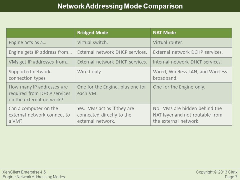 XenClient Enterprise 4 5 Engine Network Addressing Modes  - ppt download